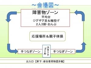 掲示物 ルール説明2
